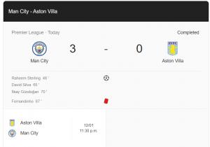 kết quả Man City và Aston Villa