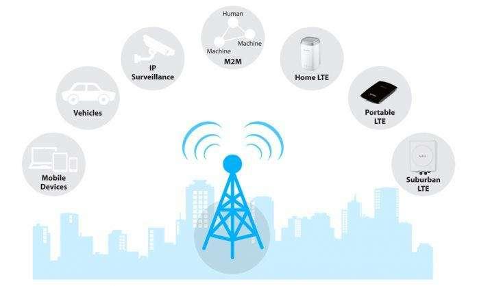 LTE ngày càng được sử dụng rộng rãi hơn