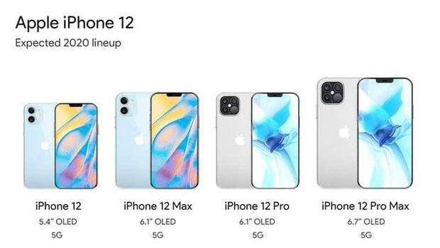 Thông tin các phiên bản iPhone 12