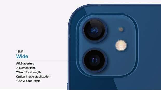 Camera góc rộng