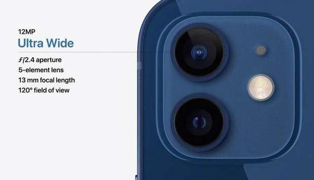 Camera góc siêu rộng