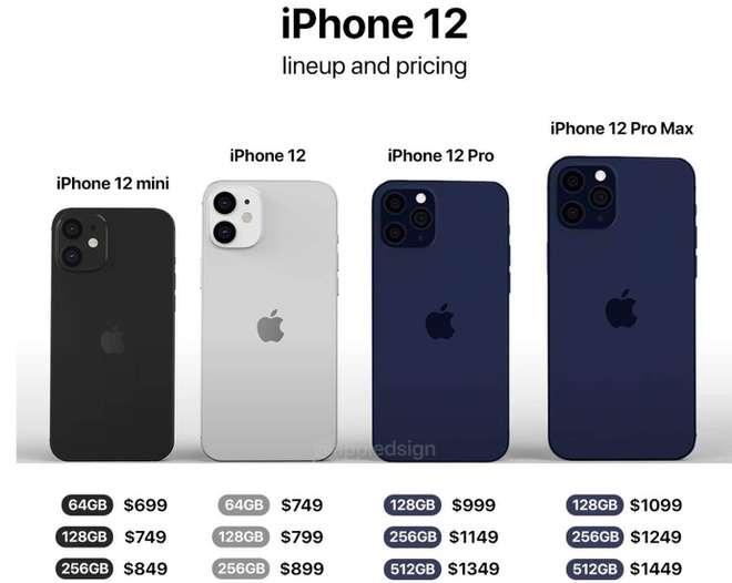 Các thông tin rò rỉ cho biết iPhone 12 sẽ có 4 phiên bản. Ảnh: Appledsign.